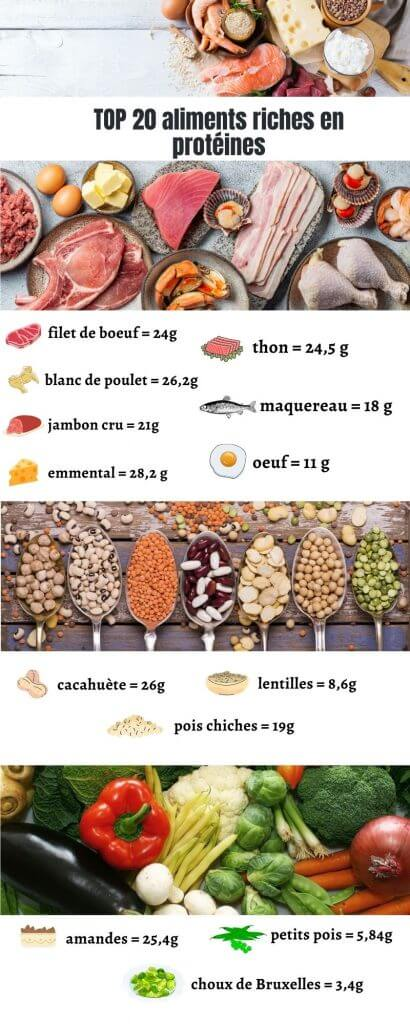 top-20-aliments-proteines